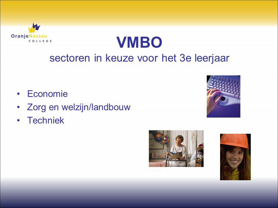 VMBO sectoren in keuze voor het 3e leerjaar •Economie •Zorg en welzijn/landbouw •Techniek