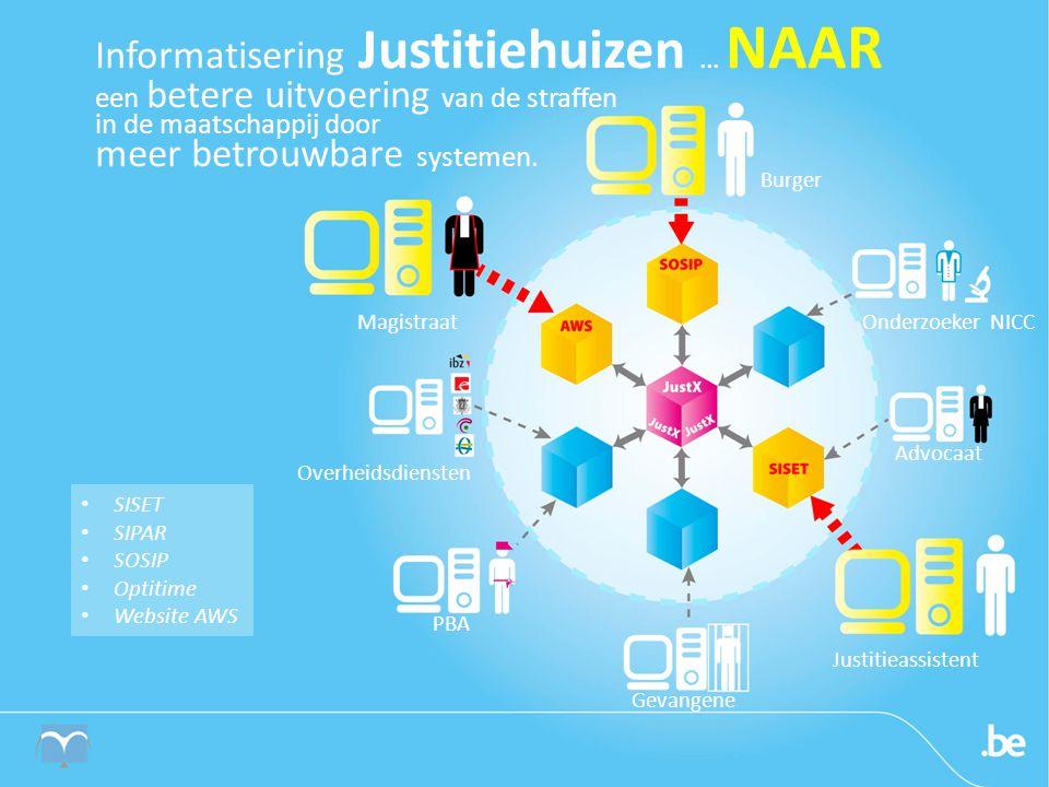Informatisering Justitiehuizen … NAAR een betere uitvoering van de straffen in de maatschappij door meer betrouwbare systemen.