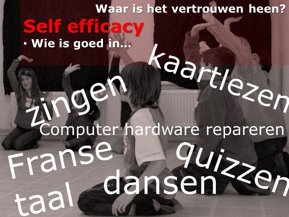 Waar is het vertrouwen heen? Self efficacy • Wie is goed in… zingen quizzen Computer hardware repareren Franse taal dansen kaartlezen