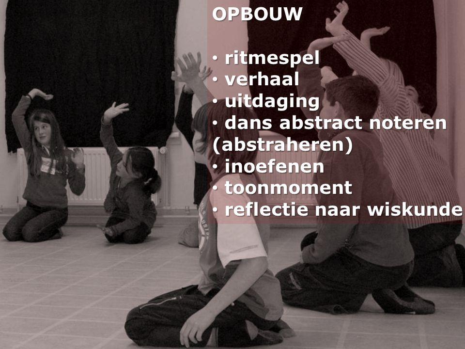 OPBOUW • ritmespel • verhaal • uitdaging • dans abstract noteren (abstraheren) • inoefenen • toonmoment • reflectie naar wiskunde