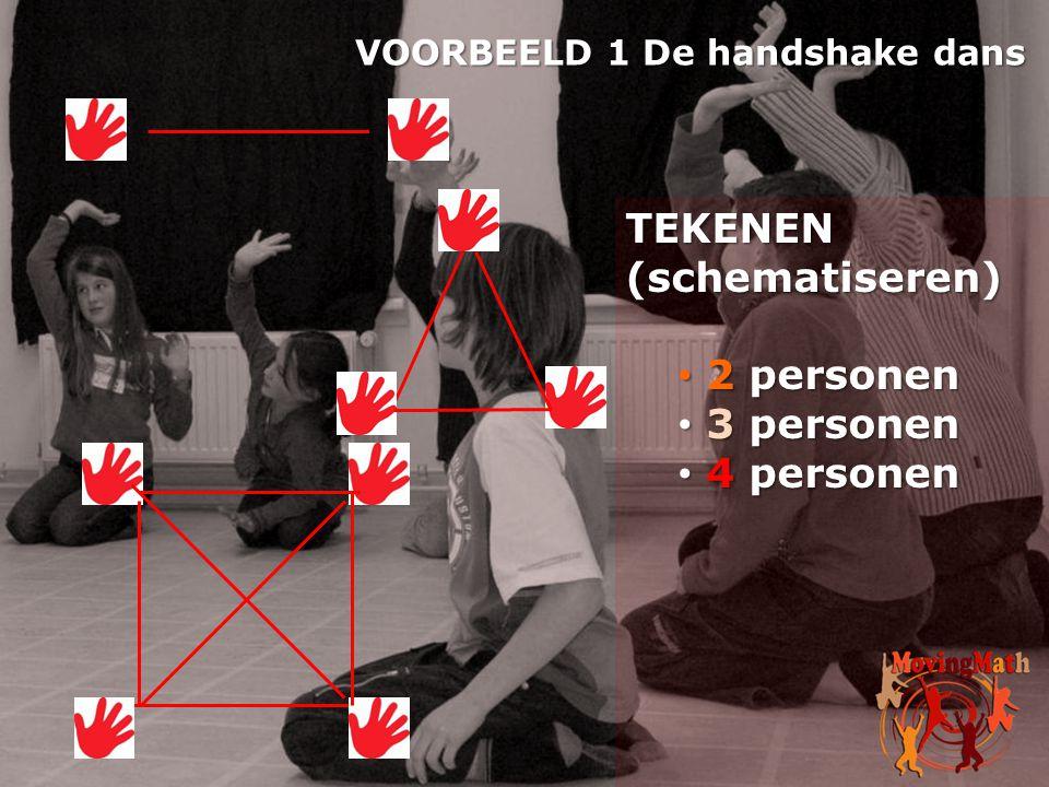 TEKENEN (schematiseren) • 2 personen • 3 personen • 4 personen VOORBEELD 1 De handshake dans