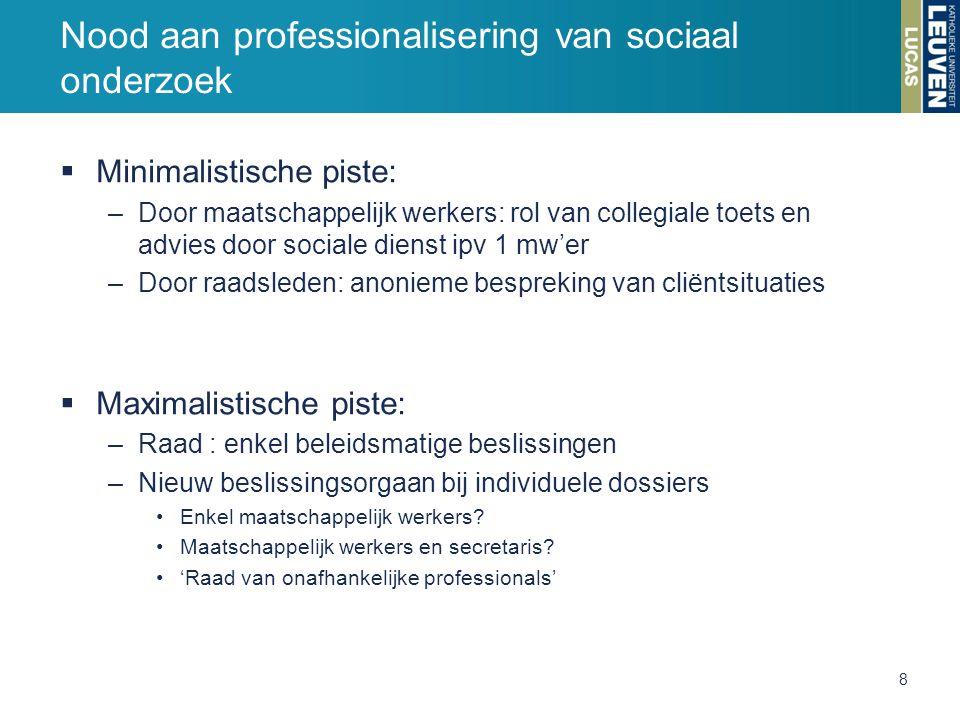  Minimalistische piste: –Door maatschappelijk werkers: rol van collegiale toets en advies door sociale dienst ipv 1 mw'er –Door raadsleden: anonieme