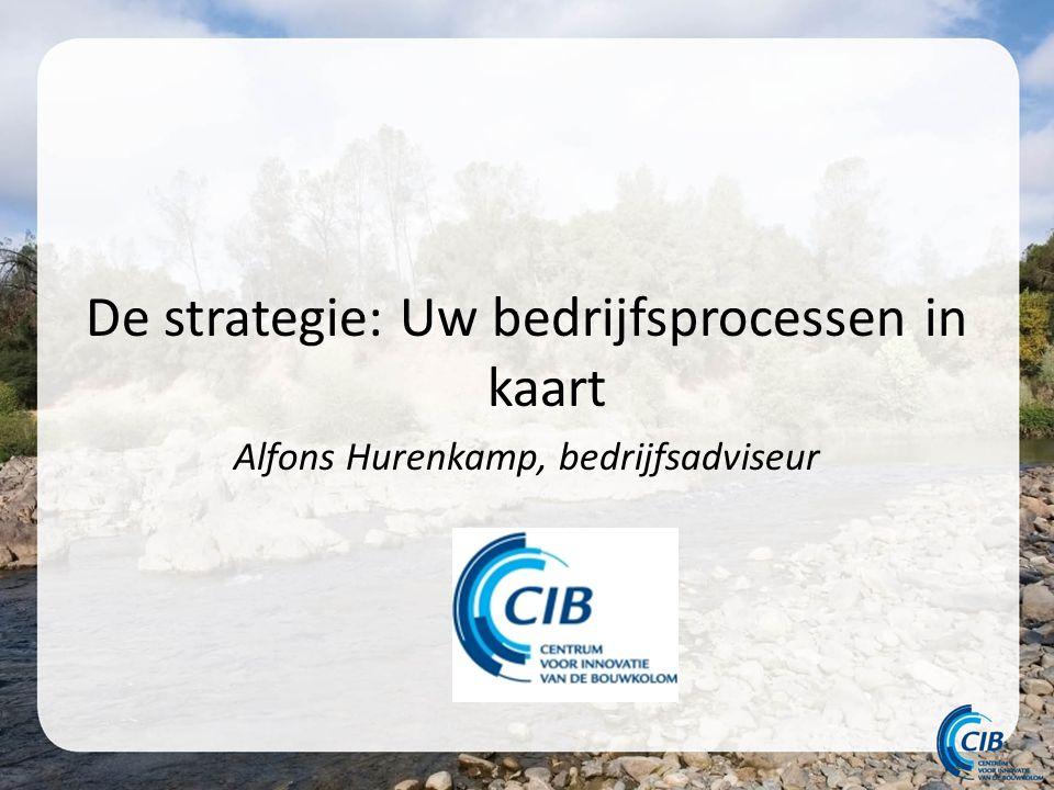 De strategie: Uw bedrijfsprocessen in kaart Alfons Hurenkamp, bedrijfsadviseur