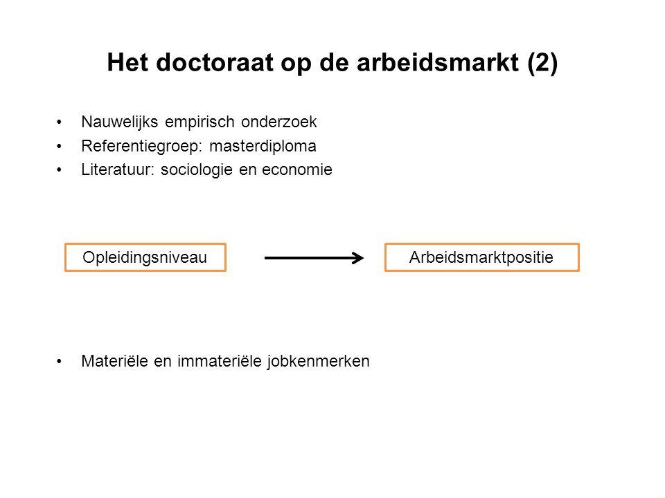 Het doctoraat op de arbeidsmarkt (2) •Nauwelijks empirisch onderzoek •Referentiegroep: masterdiploma •Literatuur: sociologie en economie •Materiële en immateriële jobkenmerken OpleidingsniveauArbeidsmarktpositie