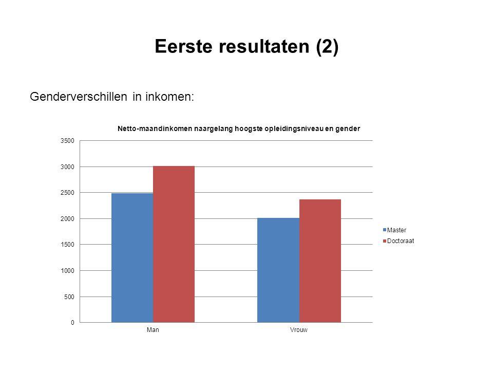 Eerste resultaten (2) Genderverschillen in inkomen: