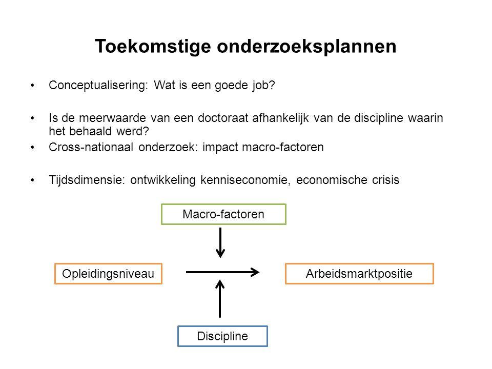 Toekomstige onderzoeksplannen •Conceptualisering: Wat is een goede job.