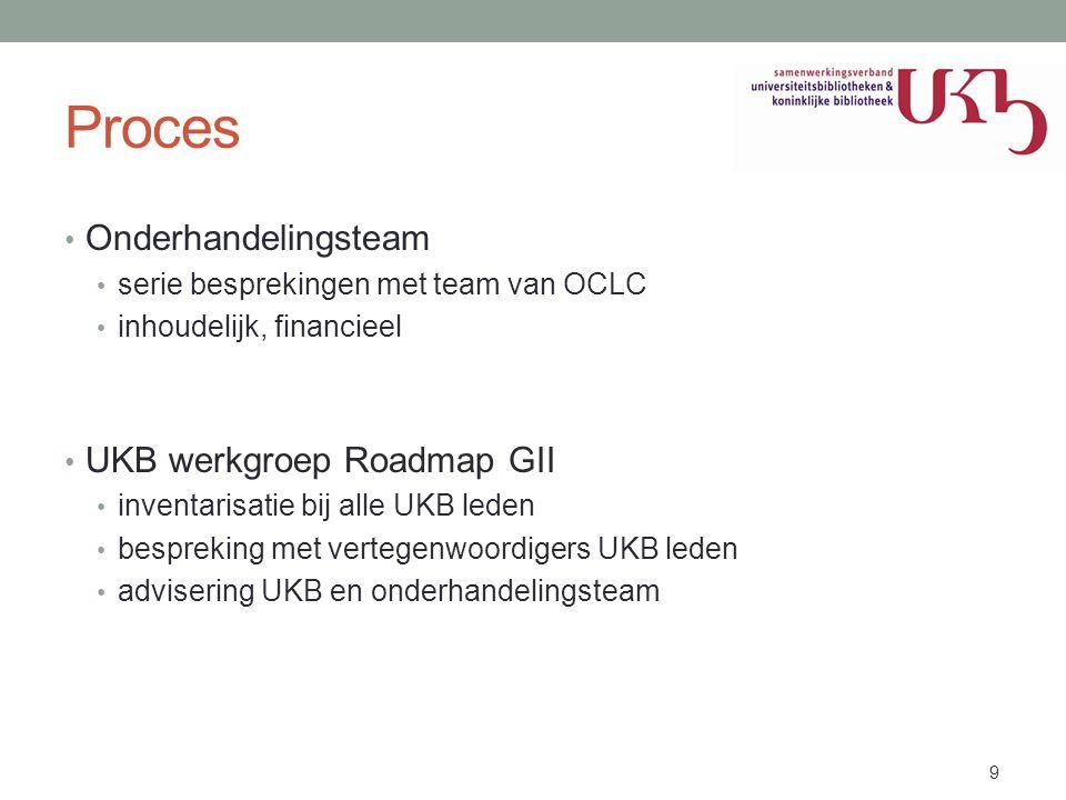 Proces • Onderhandelingsteam • serie besprekingen met team van OCLC • inhoudelijk, financieel • UKB werkgroep Roadmap GII • inventarisatie bij alle UK