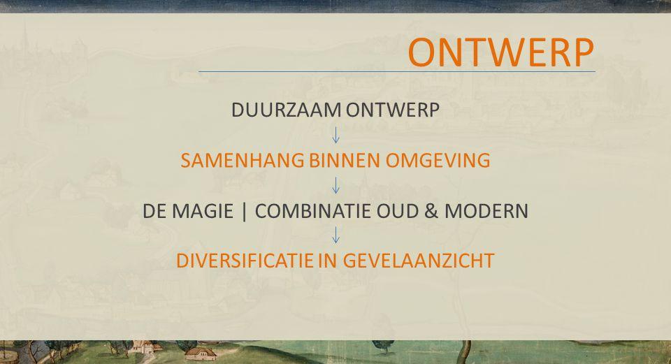 ONTWERP DUURZAAM ONTWERP SAMENHANG BINNEN OMGEVING DE MAGIE | COMBINATIE OUD & MODERN DIVERSIFICATIE IN GEVELAANZICHT