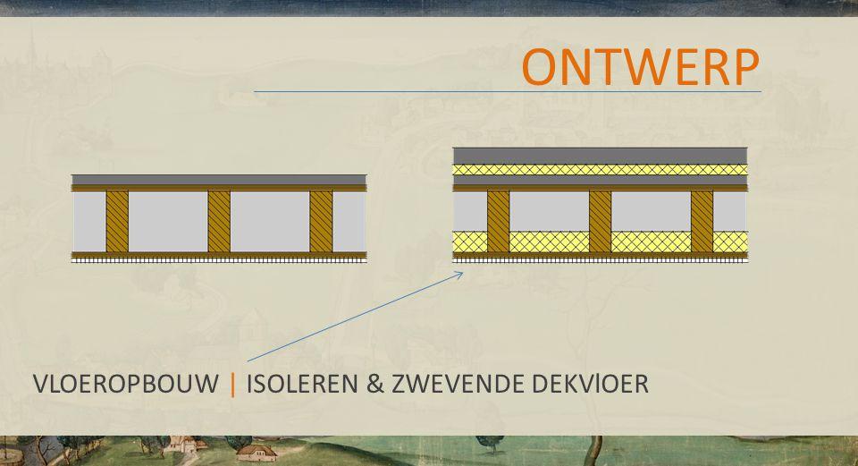 ONTWERP VLOEROPBOUW | ISOLEREN & ZWEVENDE DEKVlOER
