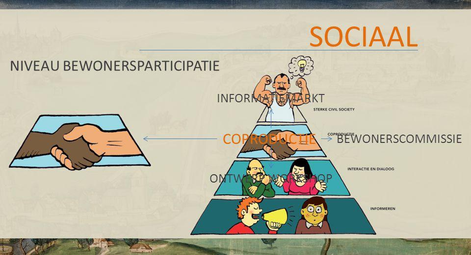 SOCIAAL NIVEAU BEWONERSPARTICIPATIE COPRODUCTIE ONTWERP WORKSHOP INFORMATIEMARKT BEWONERSCOMMISSIE