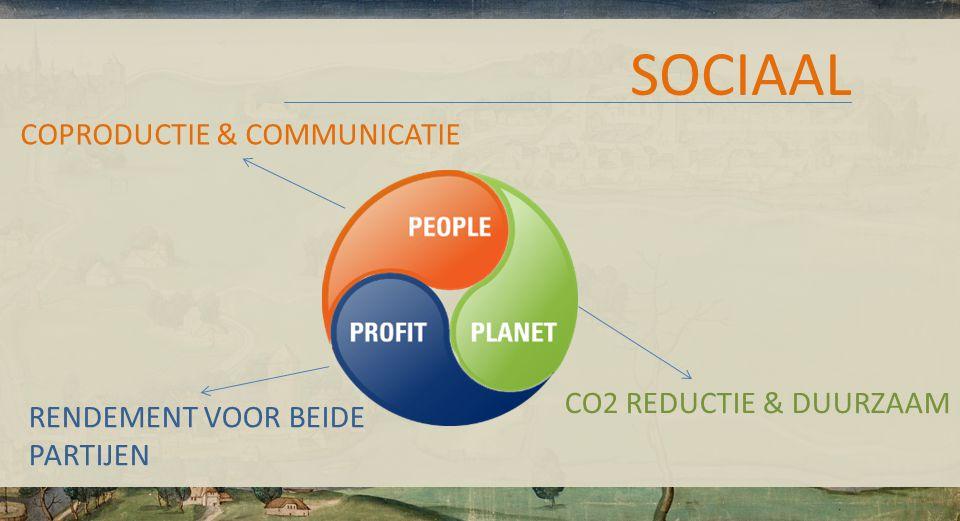 SOCIAAL COPRODUCTIE & COMMUNICATIE CO2 REDUCTIE & DUURZAAM RENDEMENT VOOR BEIDE PARTIJEN