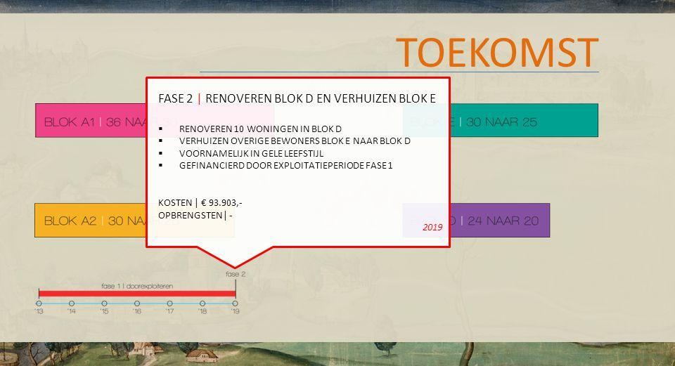 TOEKOMST FASE 2 | RENOVEREN BLOK D EN VERHUIZEN BLOK E  RENOVEREN 10 WONINGEN IN BLOK D  VERHUIZEN OVERIGE BEWONERS BLOK E NAAR BLOK D  VOORNAMELIJK IN GELE LEEFSTIJL  GEFINANCIERD DOOR EXPLOITATIEPERIODE FASE 1 KOSTEN | € 93.903,- OPBRENGSTEN| - 2019