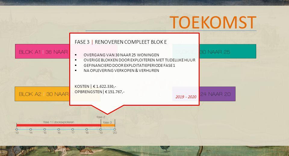 TOEKOMST FASE 3 | RENOVEREN COMPLEET BLOK E  OVERGANG VAN 30 NAAR 25 WONINGEN  OVERIGE BLOKKEN DOOR EXPLOITEREN MET TIJDELIJKE HUUR  GEFINANCIERD DOOR EXPLOITATIEPERIODE FASE 1  NA OPLEVERING VERKOPEN & VERHUREN KOSTEN | € 1.622.330,- OPBRENGSTEN| € 151.767,- 2019 - 2020