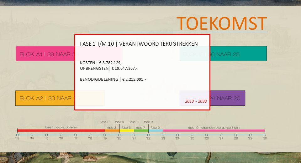TOEKOMST FASE 1 T/M 10 | VERANTWOORD TERUGTREKKEN KOSTEN | € 8.782.129,- OPBRENGSTEN| € 19.647.367,- BENODIGDE LENING | € 2.212.091,- 2013 - 2030
