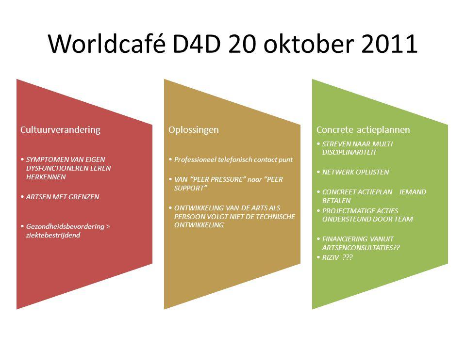 Worldcafé D4D 20 oktober 2011 Cultuurverandering •SYMPTOMEN VAN EIGEN DYSFUNCTIONEREN LEREN HERKENNEN •ARTSEN MET GRENZEN •Gezondheidsbevordering > zi
