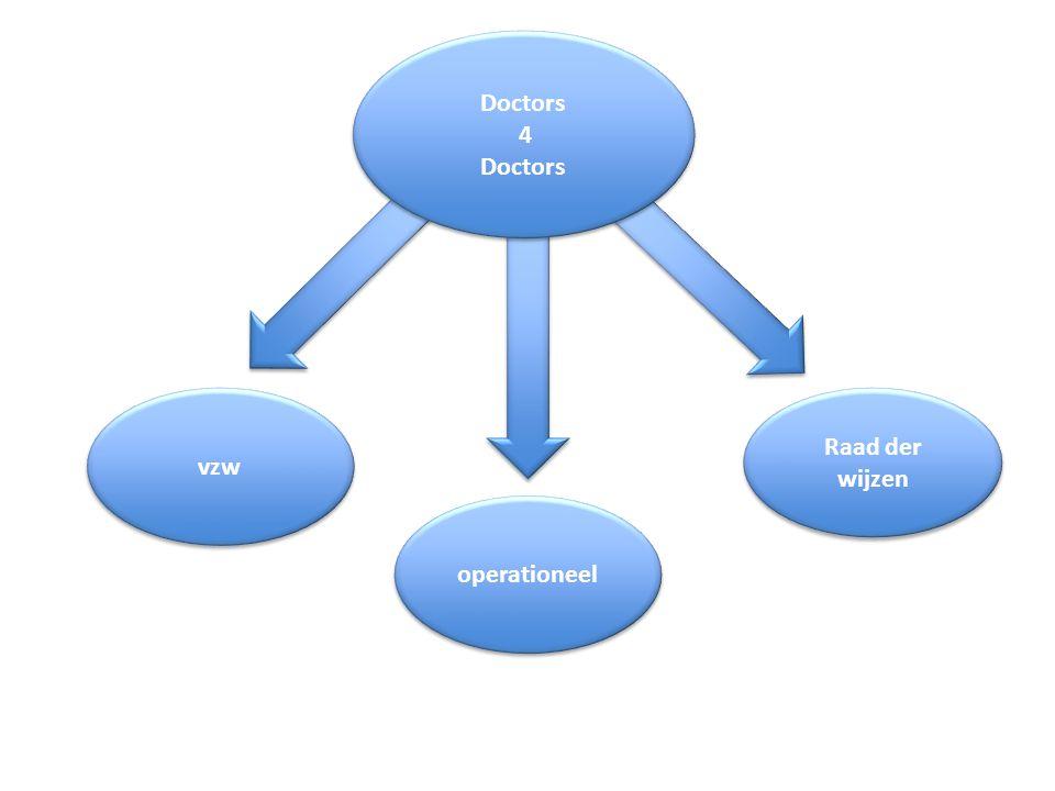 Doctors 4 Doctors 4 Doctors Raad der wijzen vzw operationeel