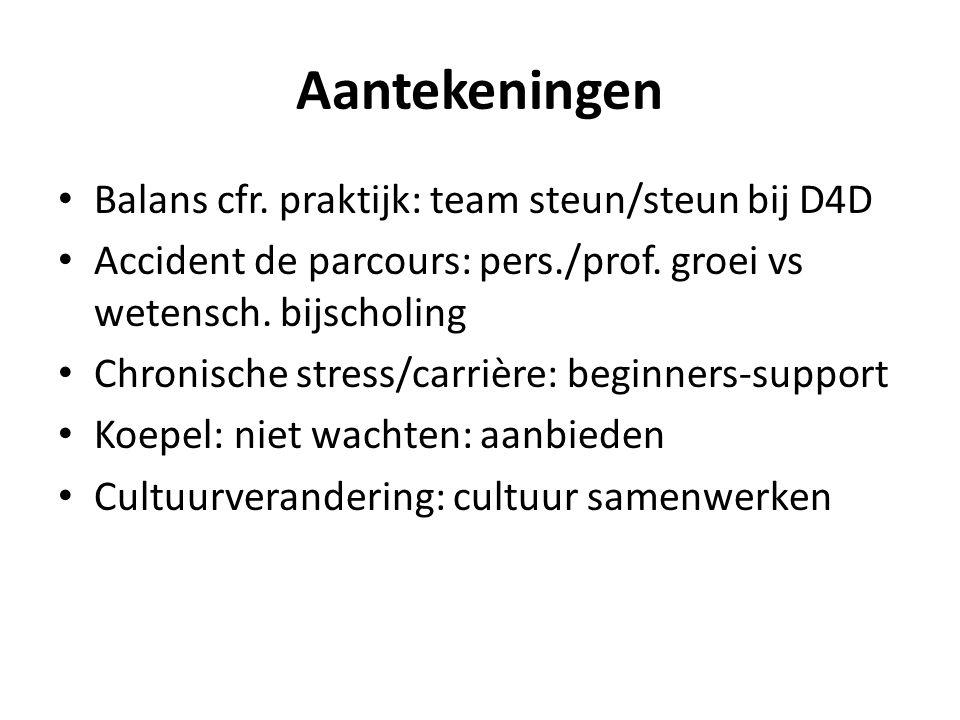 Aantekeningen • Balans cfr. praktijk: team steun/steun bij D4D • Accident de parcours: pers./prof. groei vs wetensch. bijscholing • Chronische stress/