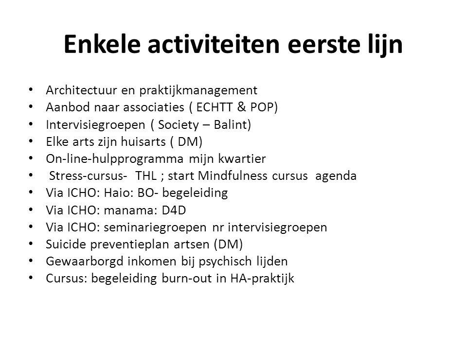 Enkele activiteiten eerste lijn • Architectuur en praktijkmanagement • Aanbod naar associaties ( ECHTT & POP) • Intervisiegroepen ( Society – Balint)