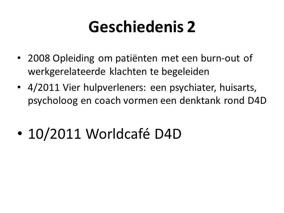 Waarvoor je D4D kan contacteren.