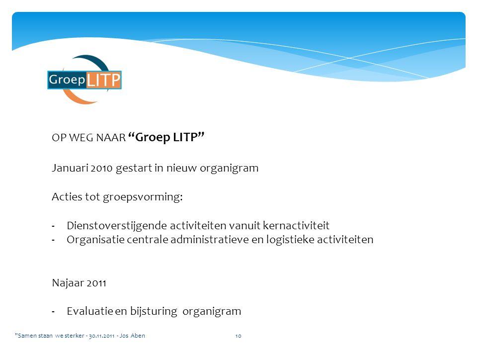 """OP WEG NAAR """"Groep LITP"""" Januari 2010 gestart in nieuw organigram Acties tot groepsvorming: -Dienstoverstijgende activiteiten vanuit kernactiviteit -O"""