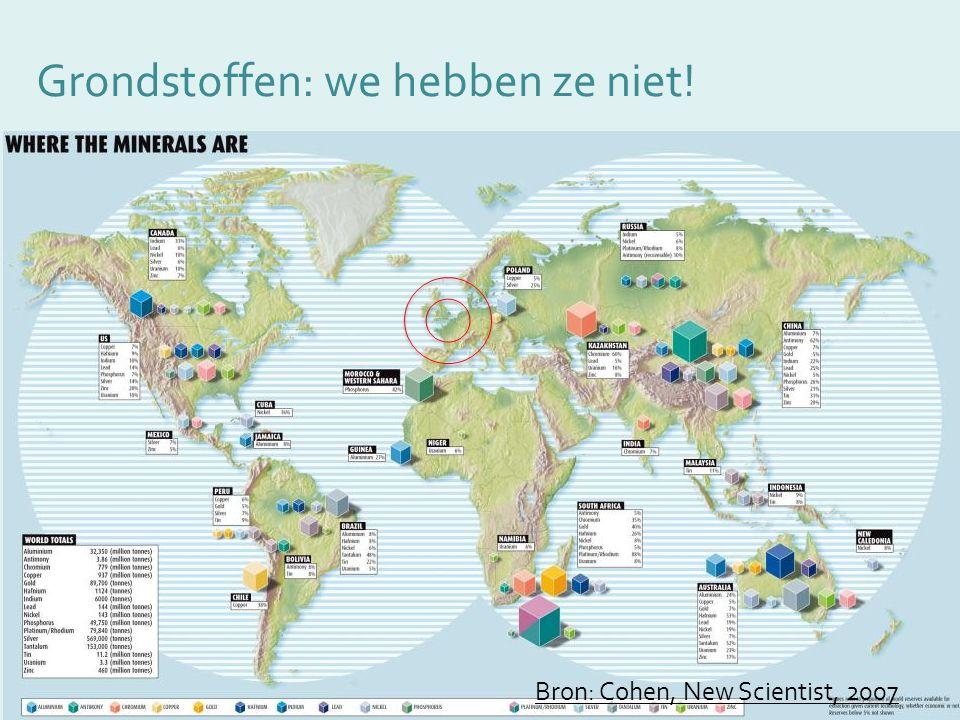 Grondstoffen: we hebben ze niet! Bron: Cohen, New Scientist, 2007