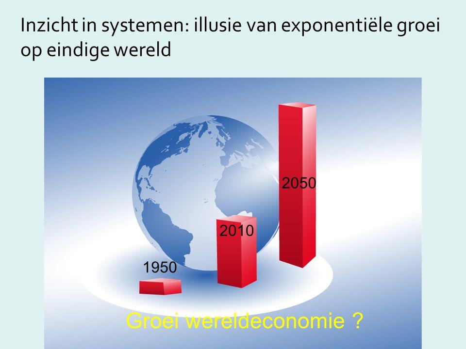 Groei wereldeconomie .