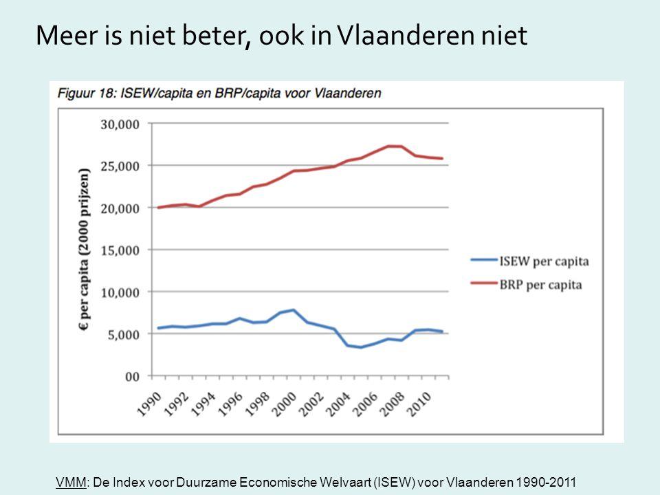 Meer is niet beter, ook in Vlaanderen niet VMM: De Index voor Duurzame Economische Welvaart (ISEW) voor Vlaanderen 1990-2011