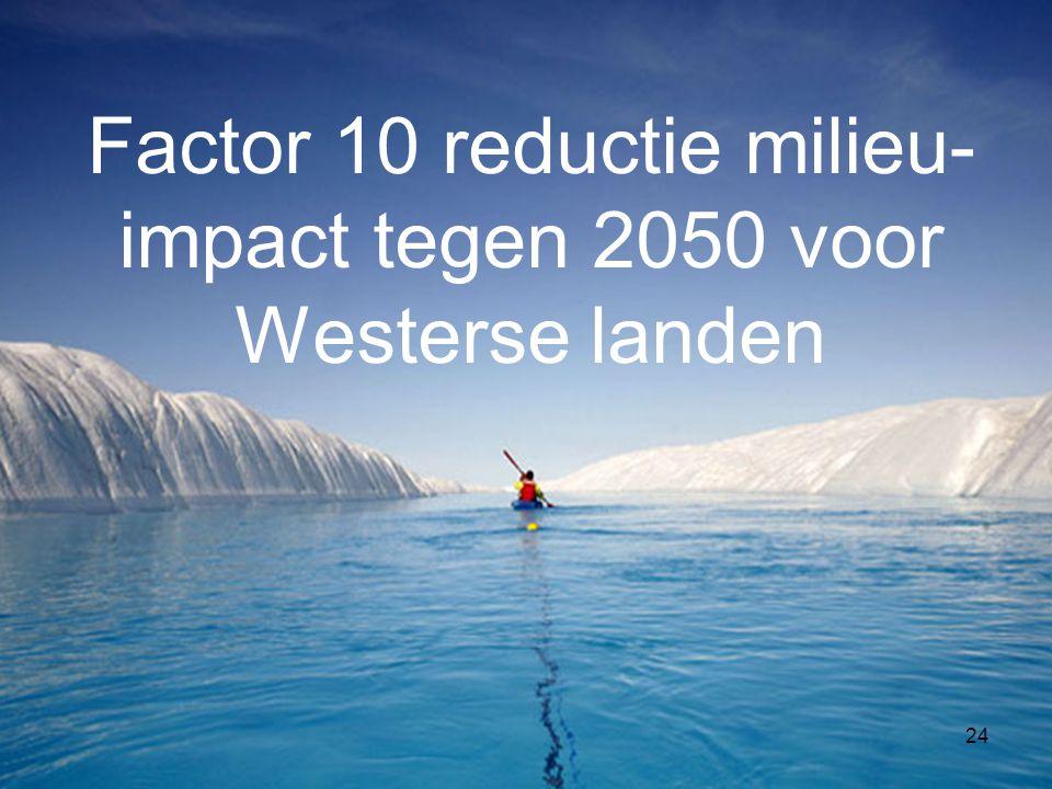 Factor 10 reductie milieu- impact tegen 2050 voor Westerse landen 24