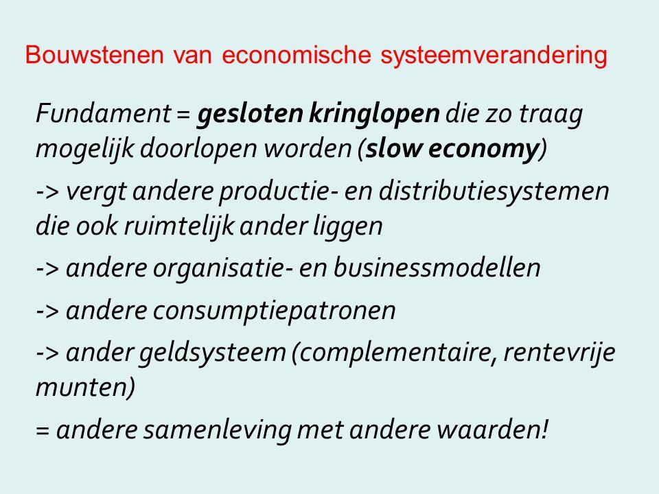 Bouwstenen van economische systeemverandering Fundament = gesloten kringlopen die zo traag mogelijk doorlopen worden (slow economy) -> vergt andere productie- en distributiesystemen die ook ruimtelijk ander liggen -> andere organisatie- en businessmodellen -> andere consumptiepatronen -> ander geldsysteem (complementaire, rentevrije munten) = andere samenleving met andere waarden!