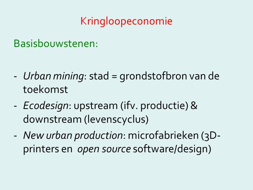 Kringloopeconomie Basisbouwstenen: -Urban mining: stad = grondstofbron van de toekomst -Ecodesign: upstream (ifv. productie) & downstream (levenscyclu