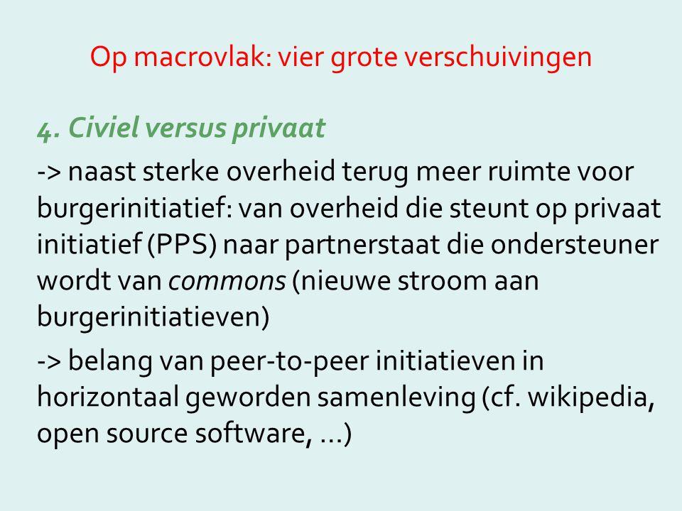 Op macrovlak: vier grote verschuivingen 4. Civiel versus privaat -> naast sterke overheid terug meer ruimte voor burgerinitiatief: van overheid die st