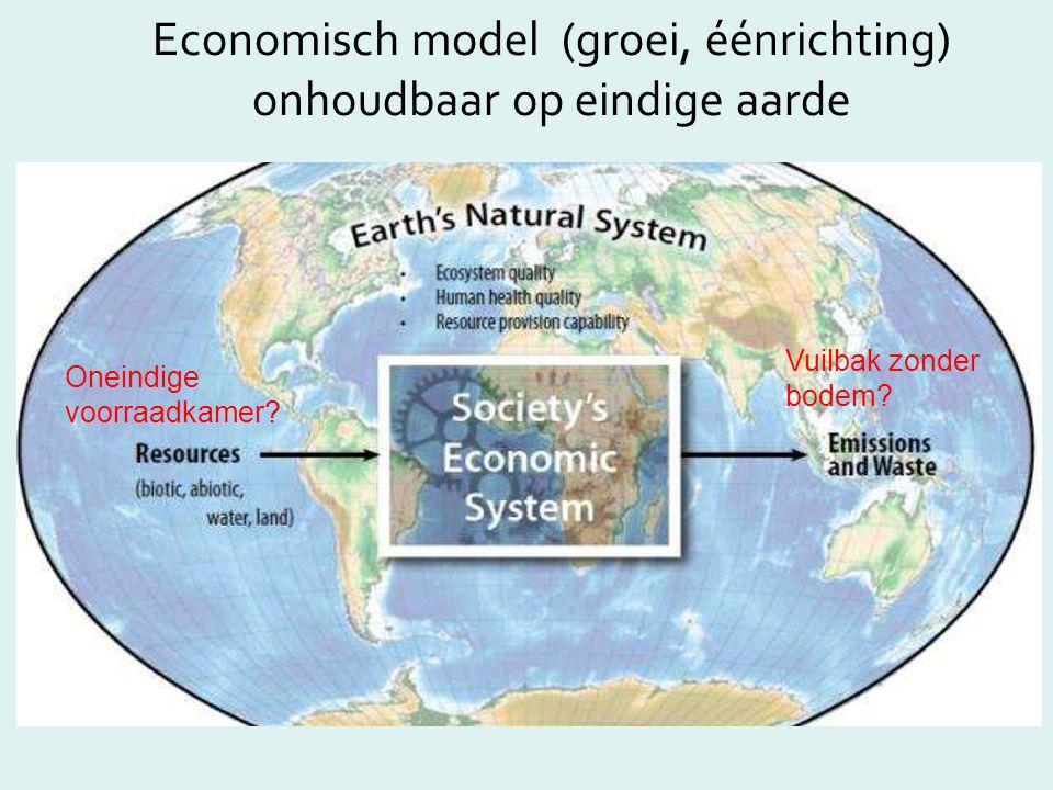 Economisch model (groei, éénrichting) onhoudbaar op eindige aarde Oneindige voorraadkamer? Vuilbak zonder bodem?