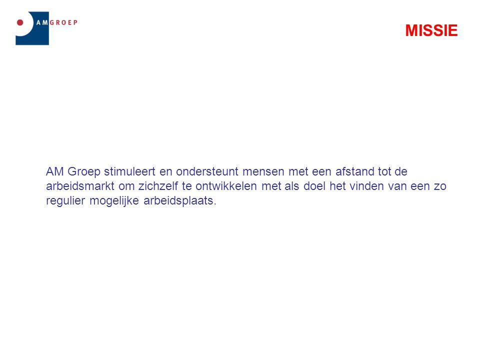 AM Groep is een maatschappelijke onderneming.