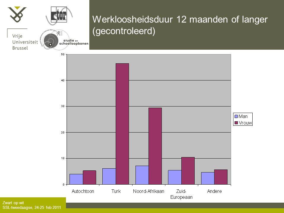 Zwart op wit SSL-tweedaagse, 24-25 feb 2011 Werkloosheidsduur 12 maanden of langer (gecontroleerd)