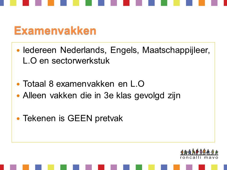 Examenvakken  Iedereen Nederlands, Engels, Maatschappijleer, L.O en sectorwerkstuk  Totaal 8 examenvakken en L.O  Alleen vakken die in 3e klas gevo