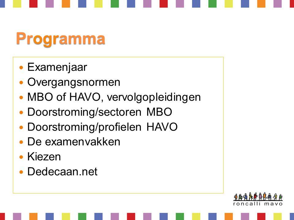 Programma  Examenjaar  Overgangsnormen  MBO of HAVO, vervolgopleidingen  Doorstroming/sectoren MBO  Doorstroming/profielen HAVO  De examenvakken