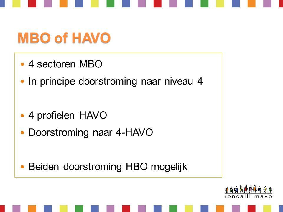 MBO of HAVO  4 sectoren MBO  In principe doorstroming naar niveau 4  4 profielen HAVO  Doorstroming naar 4-HAVO  Beiden doorstroming HBO mogelijk