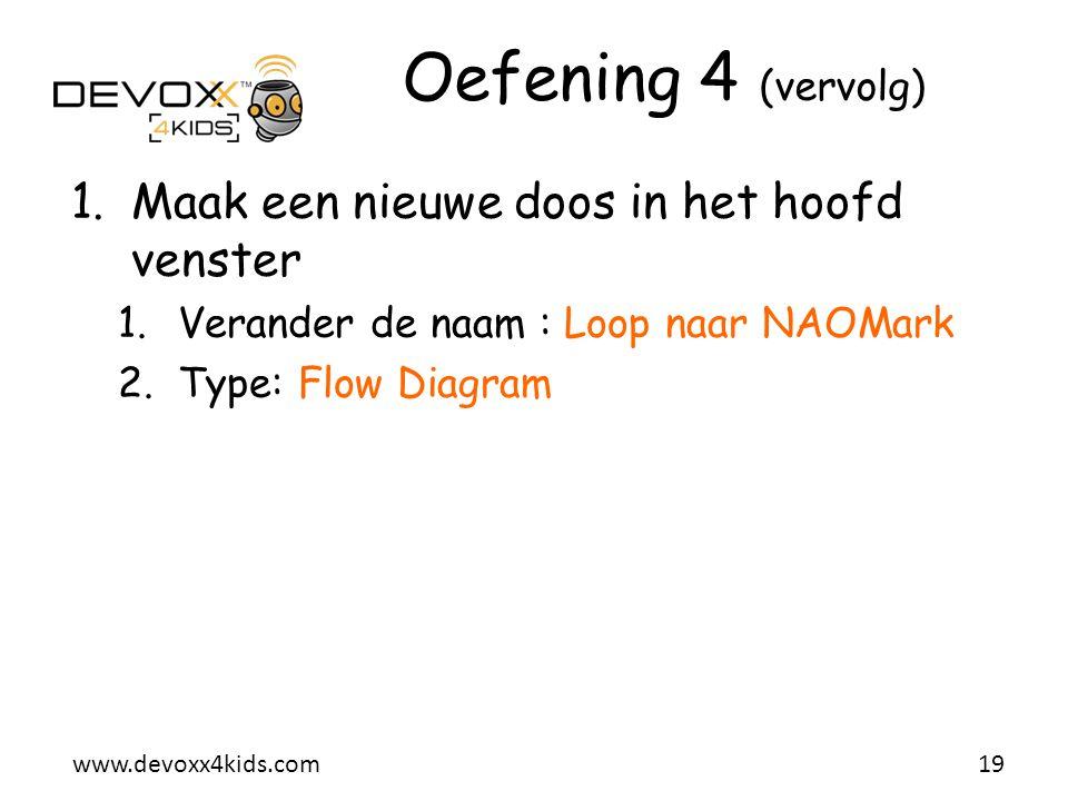 www.devoxx4kids.com Oefening 4 (vervolg) 1.Maak een nieuwe doos in het hoofd venster 1.Verander de naam : Loop naar NAOMark 2.Type: Flow Diagram 19