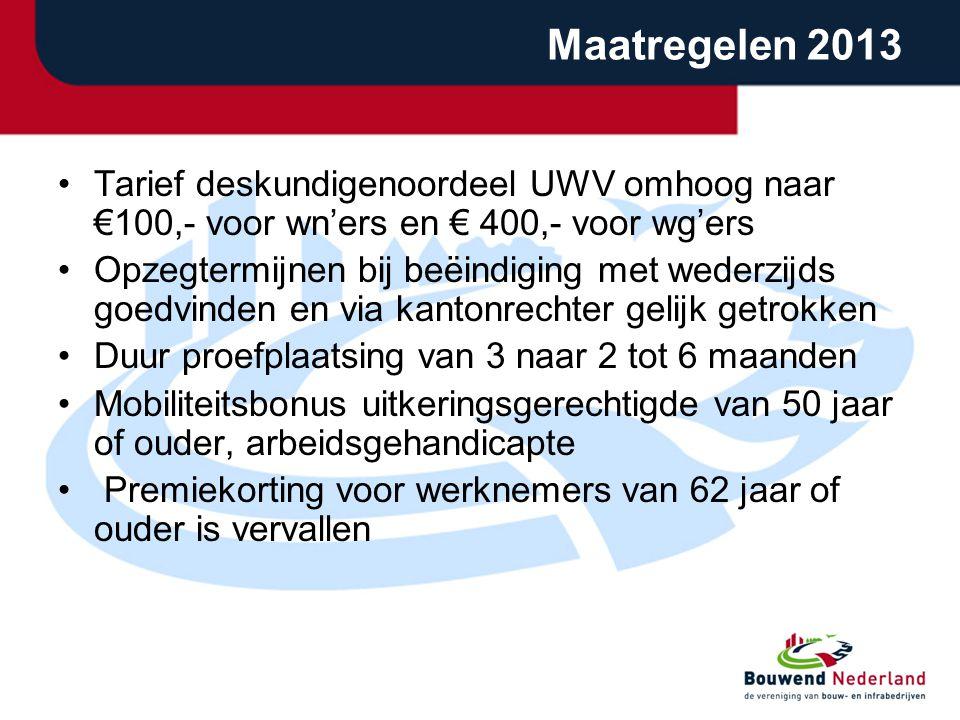 Maatregelen 2013 •Tarief deskundigenoordeel UWV omhoog naar €100,- voor wn'ers en € 400,- voor wg'ers •Opzegtermijnen bij beëindiging met wederzijds g