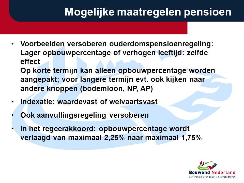 Mogelijke maatregelen pensioen •Voorbeelden versoberen ouderdomspensioenregeling: Lager opbouwpercentage of verhogen leeftijd: zelfde effect Op korte