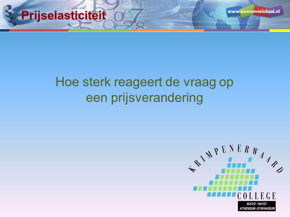 www.economielokaal.nl Hoe sterk reageert de vraag op een prijsverandering Prijselasticiteit