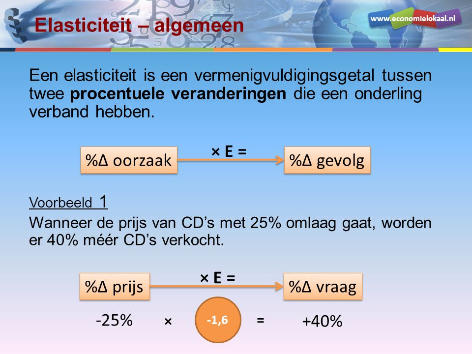 www.economielokaal.nl Elasticiteit – algemeen Een elasticiteit is een vermenigvuldigingsgetal tussen twee procentuele veranderingen die een onderling