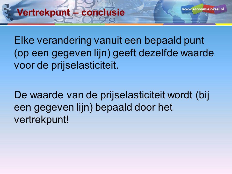 www.economielokaal.nl Vertrekpunt – conclusie Elke verandering vanuit een bepaald punt (op een gegeven lijn) geeft dezelfde waarde voor de prijselasti