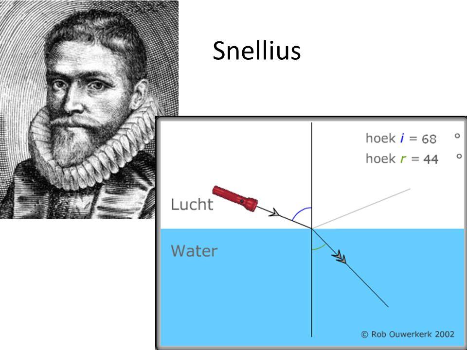 Snellius