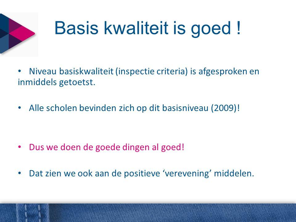 Basis kwaliteit is goed ! • Niveau basiskwaliteit (inspectie criteria) is afgesproken en inmiddels getoetst. • Alle scholen bevinden zich op dit basis