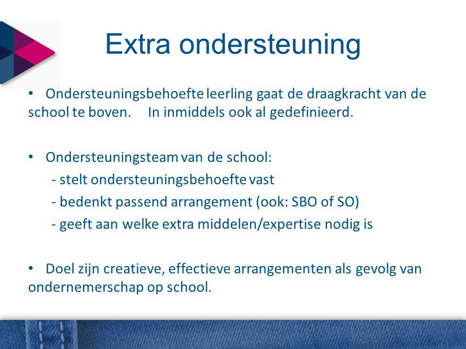 Extra ondersteuning • Ondersteuningsbehoefte leerling gaat de draagkracht van de school te boven. In inmiddels ook al gedefinieerd. • Ondersteuningste