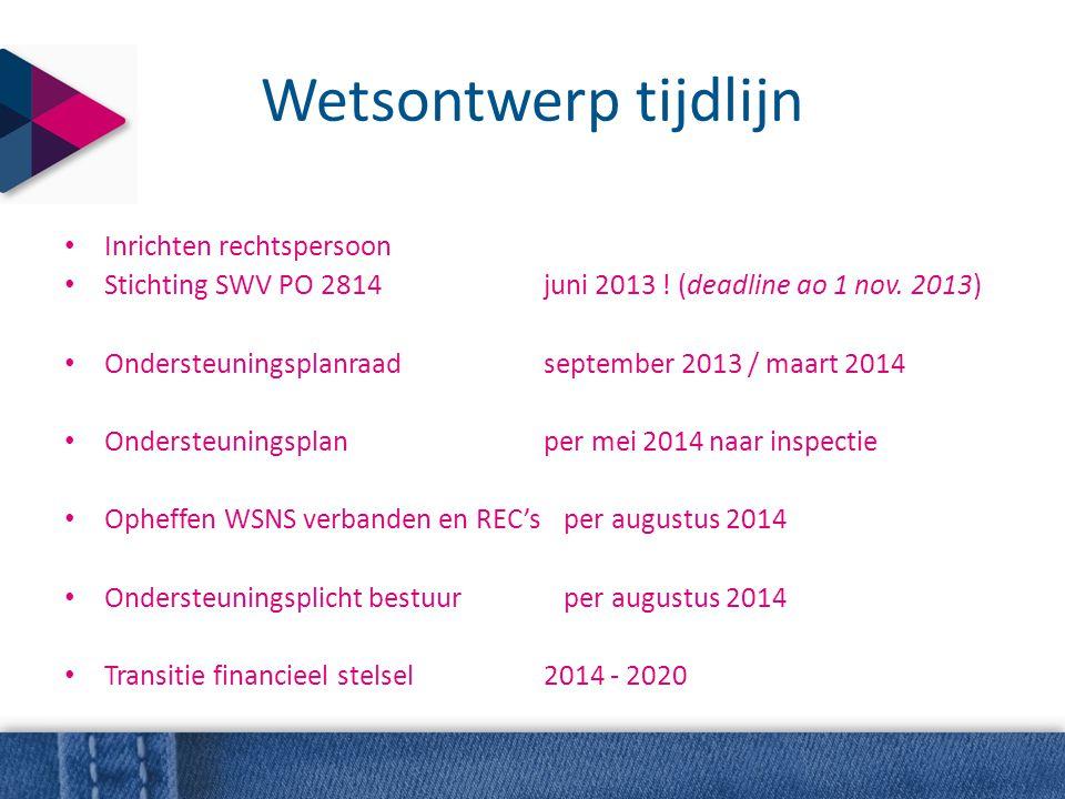 Wetsontwerp tijdlijn • Inrichten rechtspersoon • Stichting SWV PO 2814juni 2013 ! (deadline ao 1 nov. 2013) • Ondersteuningsplanraadseptember 2013 / m
