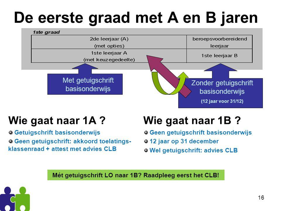 16 De eerste graad met A en B jaren Met getuigschrift basisonderwijs Zonder getuigschrift basisonderwijs (12 jaar voor 31/12) Mét getuigschrift LO naar 1B.