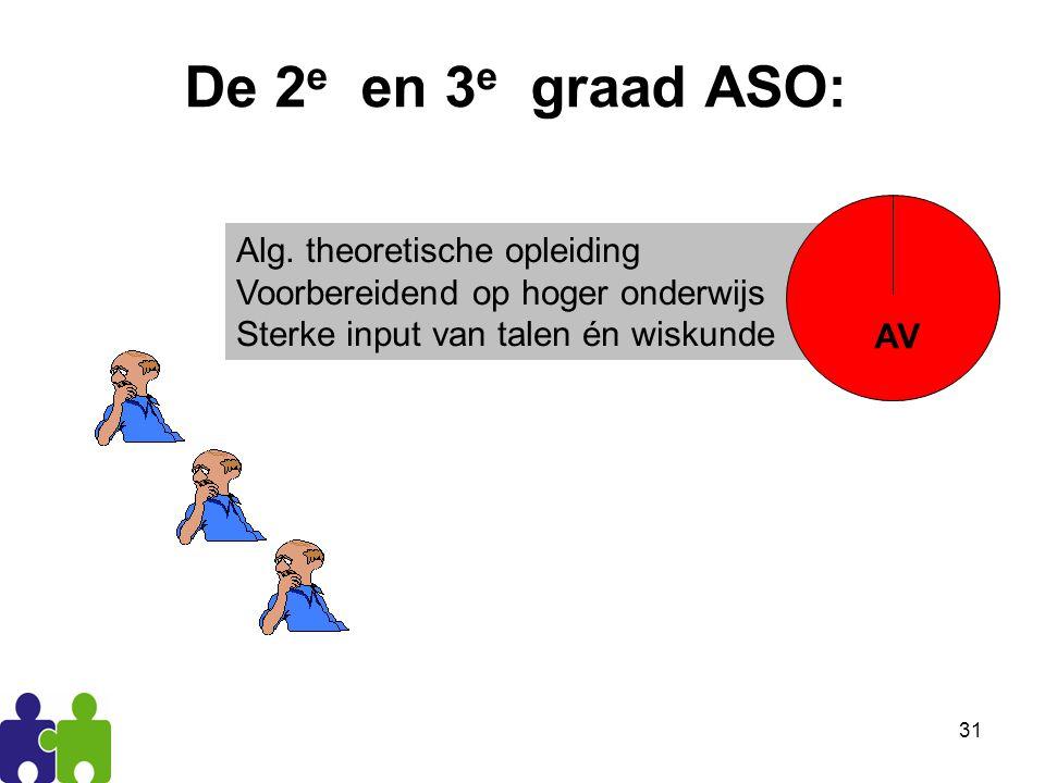 31 De 2 e en 3 e graad ASO: Alg.