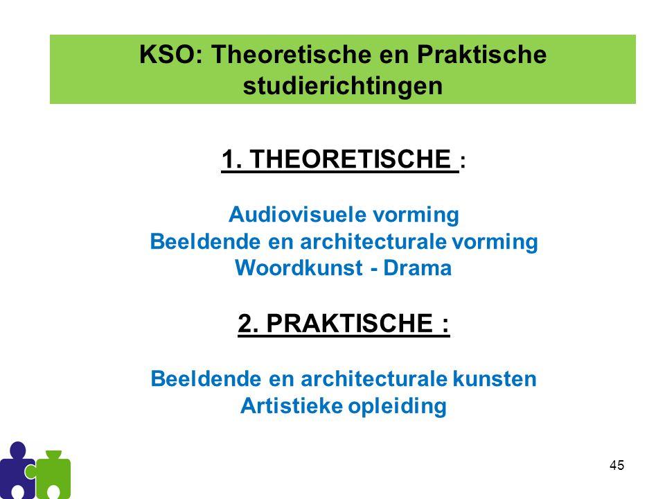 45 1.THEORETISCHE : Audiovisuele vorming Beeldende en architecturale vorming Woordkunst - Drama 2.